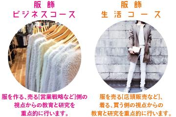 家政学科 服飾文化専攻   東北生...